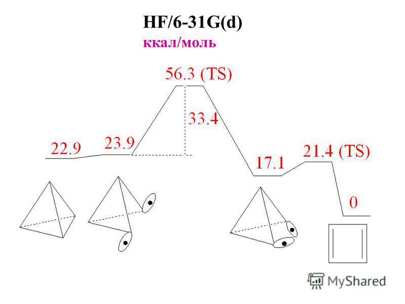 HF/6-31G(d) ккал/моль
