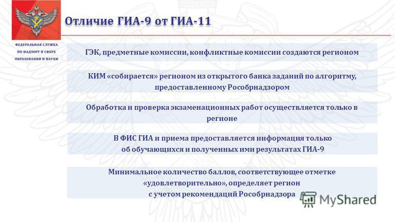 Отличие ГИА-9 от ГИА-11 ГЭК, предметные комиссии, конфликтные комиссии создаются регионом КИМ «собирается» регионом из открытого банка заданий по алгоритму, предоставленному Рособрнадзором Обработка и проверка экзаменационных работ осуществляется тол
