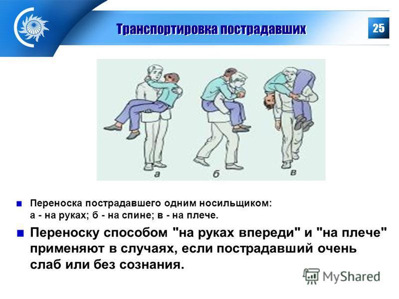 Транспортировка пострадавших Переноска пострадавшего одним носильщиком: а - на руках; б - на спине; в - на плече. Переноску способом на руках впереди и на плече применяют в случаях, если пострадавший очень слаб или без сознания. 25