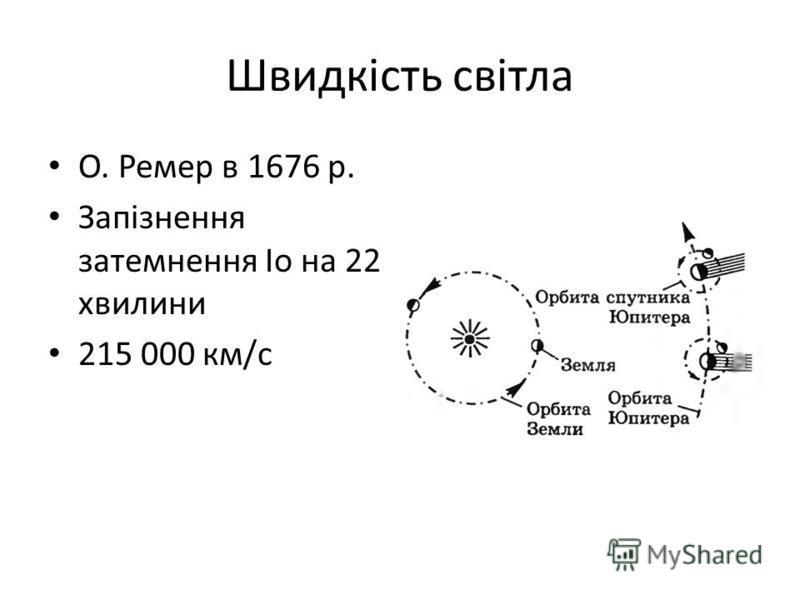Швидкість світла О. Ремер в 1676 р. Запізнення затемнення Іо на 22 хвилини 215 000 км/с