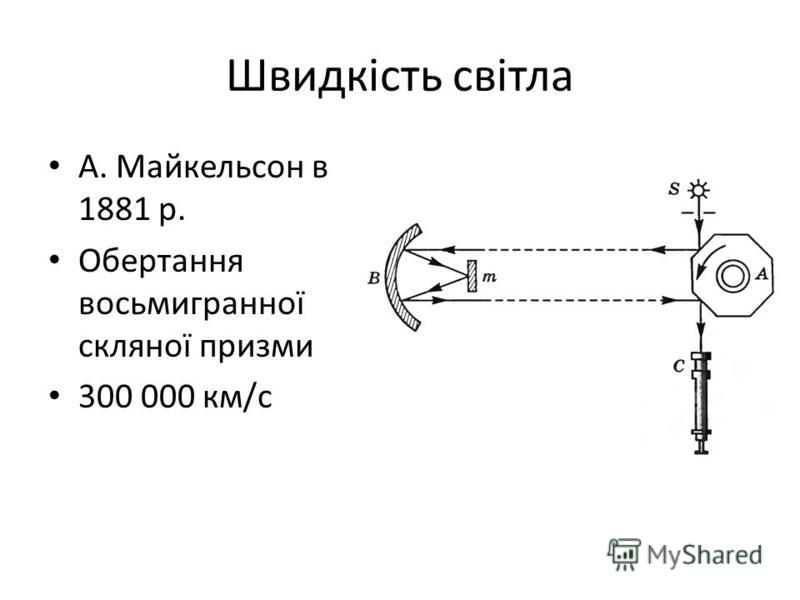 Швидкість світла А. Майкельсон в 1881 р. Обертання восьмигранної скляної призми 300 000 км/с