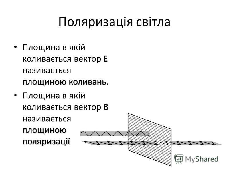 Поляризація світла площиною коливань Площина в якій коливається вектор Е називається площиною коливань. площиною поляризації Площина в якій коливається вектор В називається площиною поляризації