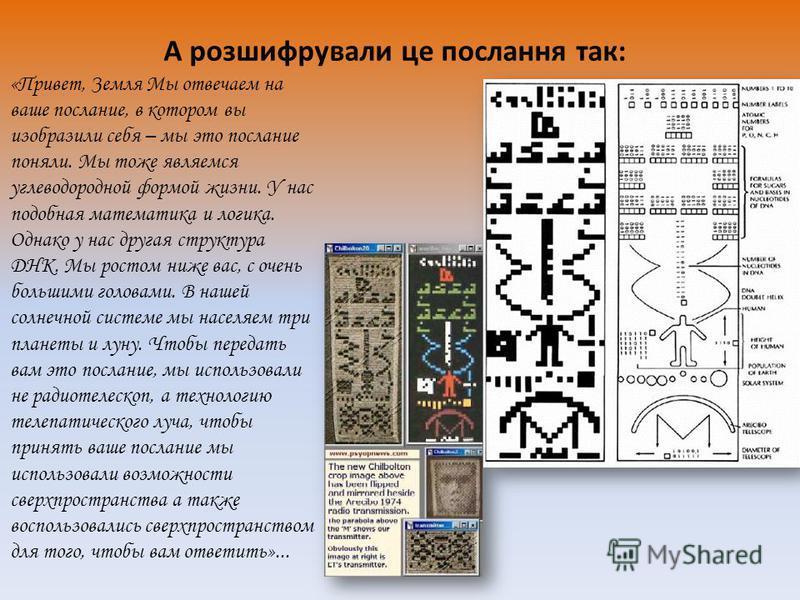 А розшифрували це послання так: «Привет, Земля Мы отвечаем на ваше послание, в котором вы изобразили себя – мы это послание поняли. Мы тоже являемся углеводородной формой жизни. У нас подобная математика и логика. Однако у нас другая структура ДНК. М