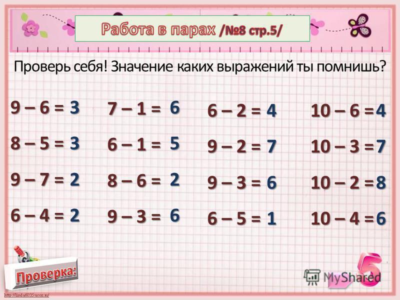 Проверь себя! Значение каких выражений ты помнишь? 9 – 6 = 8 – 5 = 9 – 7 = 6 – 4 = 7 – 1 = 6 – 1 = 8 – 6 = 9 – 3 = 6 – 2 = 9 – 2 = 9 – 3 = 6 – 5 = 10 – 6 = 10 – 3 = 10 – 2 = 10 – 4 = 33226526 47614786