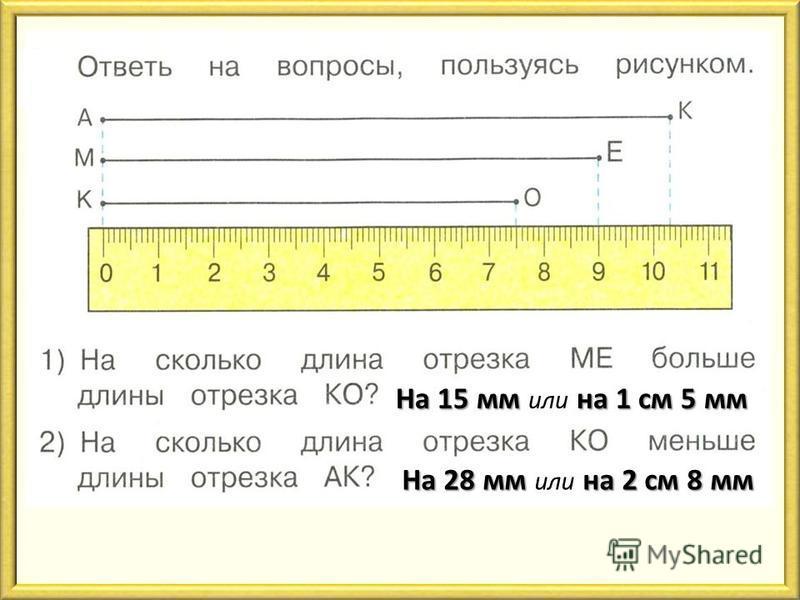 На 15 мм на 1 см 5 мм На 15 мм или на 1 см 5 мм На 28 мм на 2 см 8 мм На 28 мм или на 2 см 8 мм