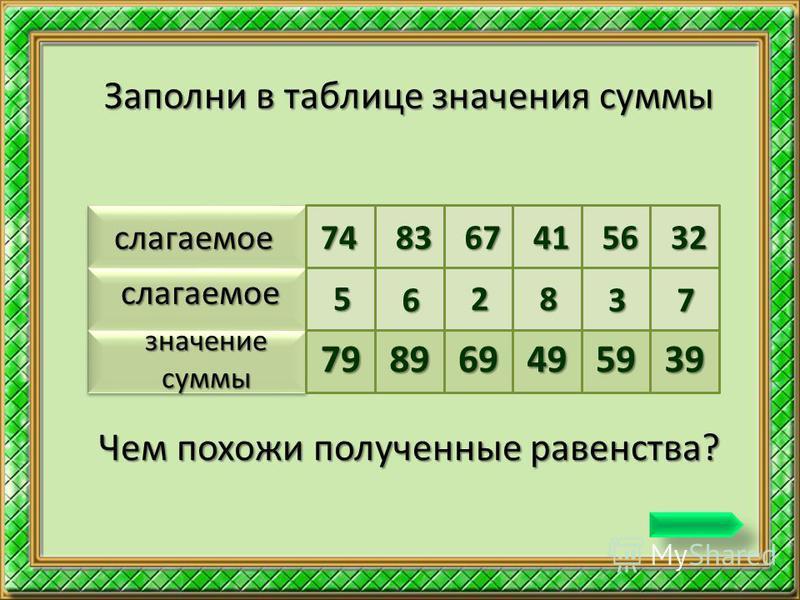 слагаемое слагаемое значение суммы 748367415632 5 6 28 37 798969495939 Заполни в таблице значения суммы Чем похожи полученные равенства?