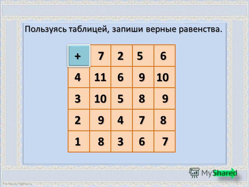 FokinaLida.75@mail.ru Пользуясь таблицей, запиши верные равенства. 7256 4 3 27 + 116 910 105 89 948 183 67