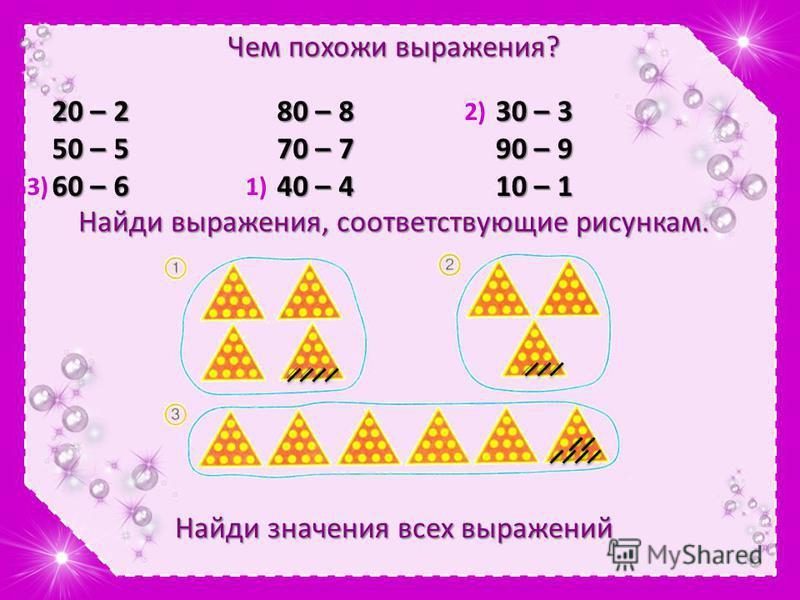 Чем похожи выражения? 20 – 2 50 – 5 60 – 6 80 – 8 70 – 7 40 – 4 30 – 3 90 – 9 10 – 1 Найди выражения, соответствующие рисункам. 1) 2) 3) Найди значения всех выражений