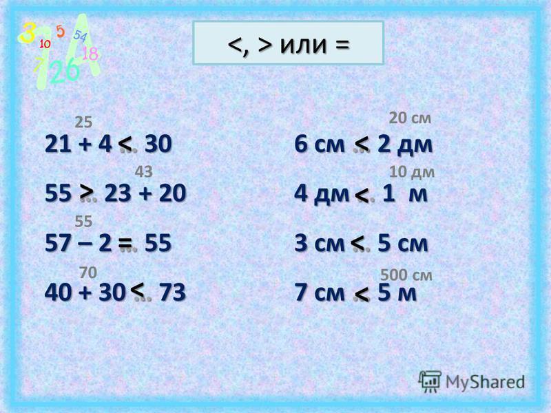 или = или = 21 + 4 … 30 55 … 23 + 20 57 – 2 … 55 40 + 30 … 73 6 см … 2 дм 4 дм … 1 м 3 см … 5 см 7 см … 5 м 25 < 43 > 5 = 70 < 20 см < 10 дм < < 500 см <