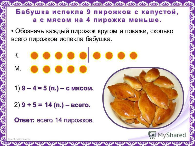http://linda6035.ucoz.ru/ Бабушка испекла 9 пирожков с капустой, а с мясом на 4 пирожка меньше. Обозначь каждый пирожок кругом и покажи, сколько всего пирожков испекла бабушка. К. М. 9 – 4 = 1) 9 – 4 = 5 (п.) – с мясом. 9 + 5 = 2) 9 + 5 = 14 (п.) – в