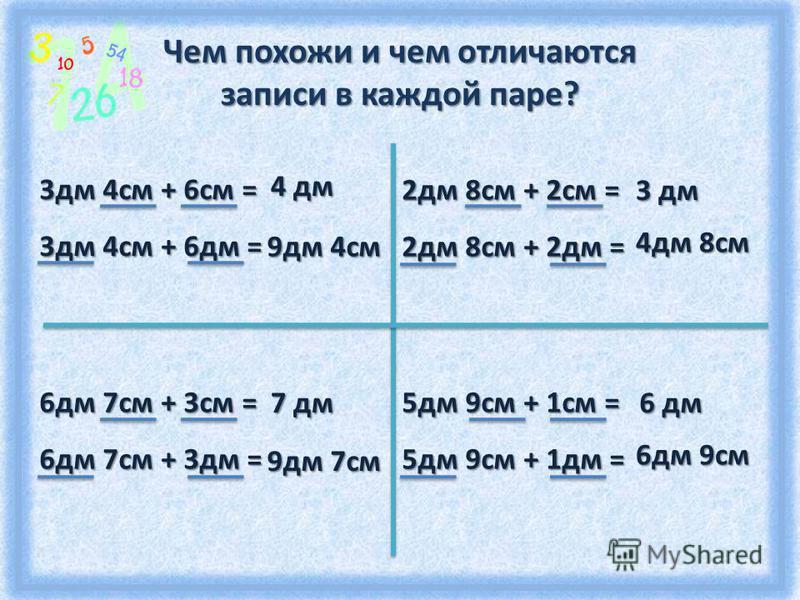 Чем похожи и чем отличаются записи в каждой паре? 3 дм 4 см + 6 см = 3 дм 4 см + 6 дм = 6 дм 7 см + 3 см = 6 дм 7 см + 3 дм = 2 дм 8 см + 2 см = 2 дм 8 см + 2 дм = 5 дм 9 см + 1 см = 5 дм 9 см + 1 дм = 4 дм 9 дм 4 см 7 дм 9 дм 7 см 3 дм 4 дм 8 см 6 д