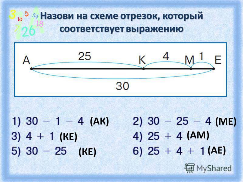 Назови на схеме отрезок, который соответствует выражению (АК) (КЕ) (МЕ) (АМ) (АЕ)