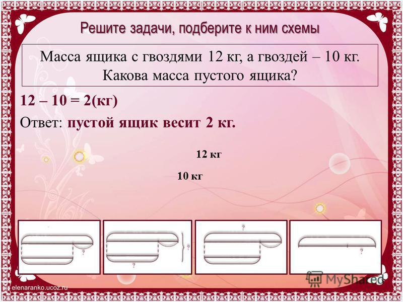 Решите задачи, подберите к ним схемы Масса ящика с гвоздями 12 кг, а гвоздей – 10 кг. Какова масса пустого ящика? 12 кг 10 кг 12 – 10 = 2(кг) Ответ: пустой ящик весит 2 кг.