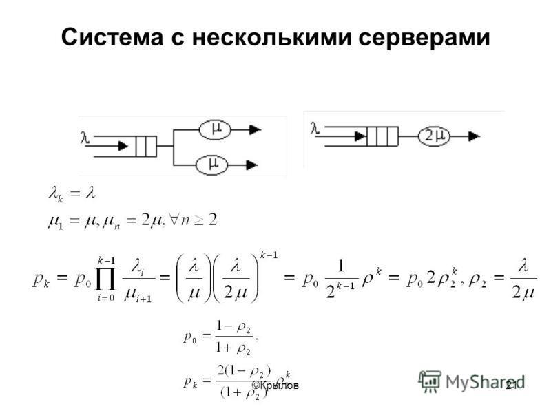 ©Крылов 21 Система с несколькими серверами