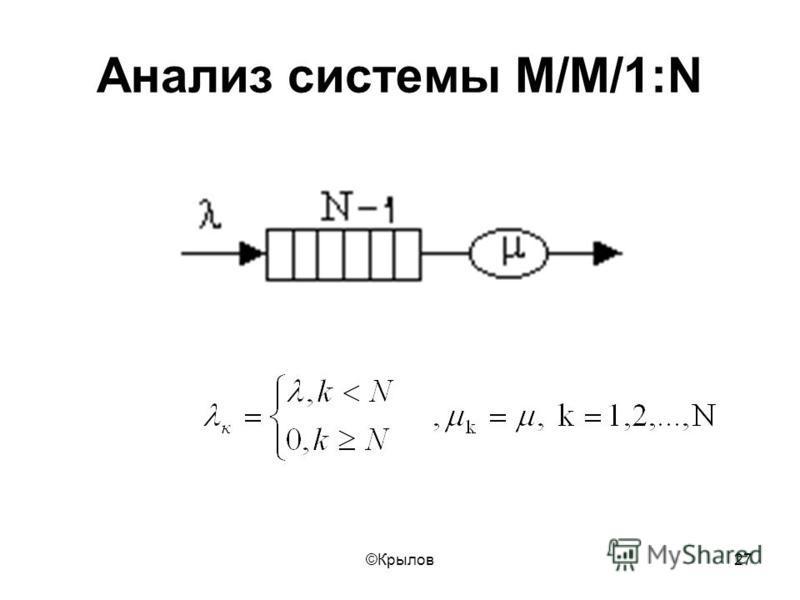 ©Крылов 27 Анализ системы M/M/1:N