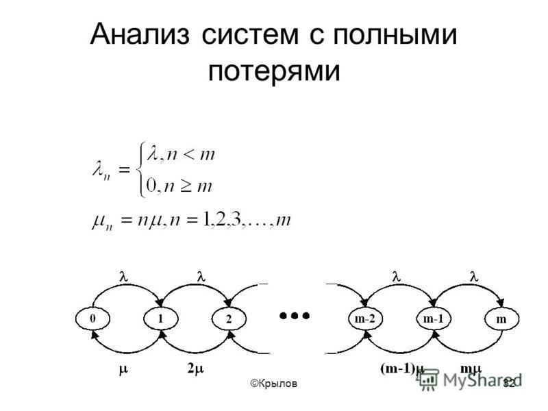 ©Крылов 32 Анализ систем с полными потерями