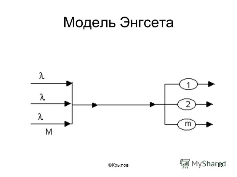 ©Крылов 35 Модель Энгсета