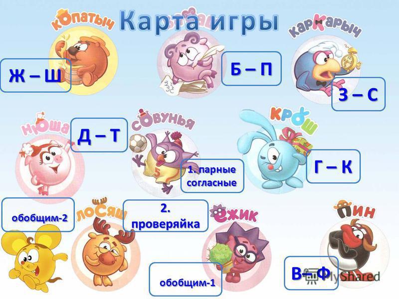 В– Ф В– Ф 1. парные соглазсные 1. парные соглазсные З – С З – С Д – Т Д – Т Ж – Ш Ж – Ш Б – П Б – П Г – К Г – К 2. провсеряйка 2. провсеряйка обобщим-1 обобщим-1 обобщим-2 обобщим-2