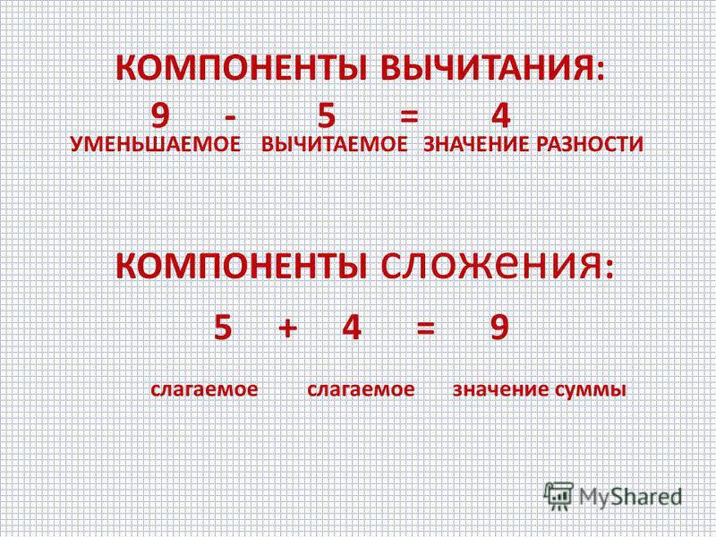 сумма длин всех сторон многоугольника ПЕРИМЕТР (Р) - Н А В С АВ + ВС + СН + НА = 2 см + 5 см + 4 см + 7 см = 18 см - сумма длин всех сторон многоугольника