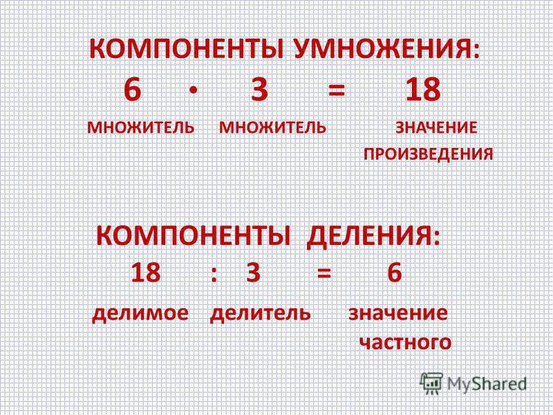 Умножение - сложение одинаковых слагаемых 5+5+5+5 = 5 4= 20 7+7+7 =7 3= 21