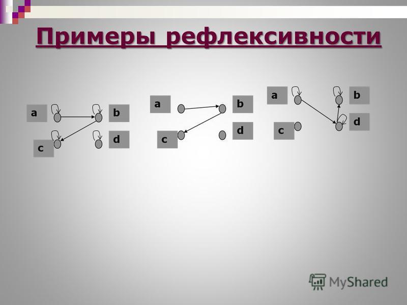 Примеры рефлексивности