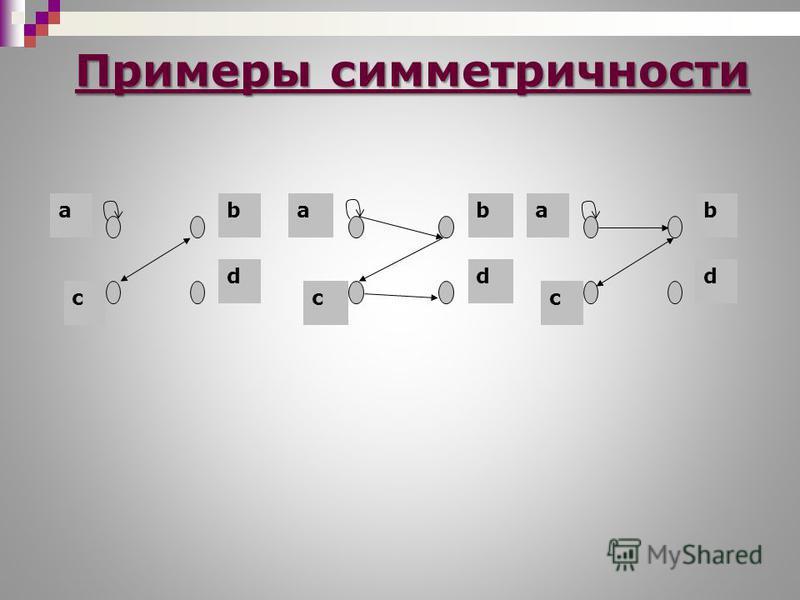Примеры симметричности a c b d a c b d a c b d