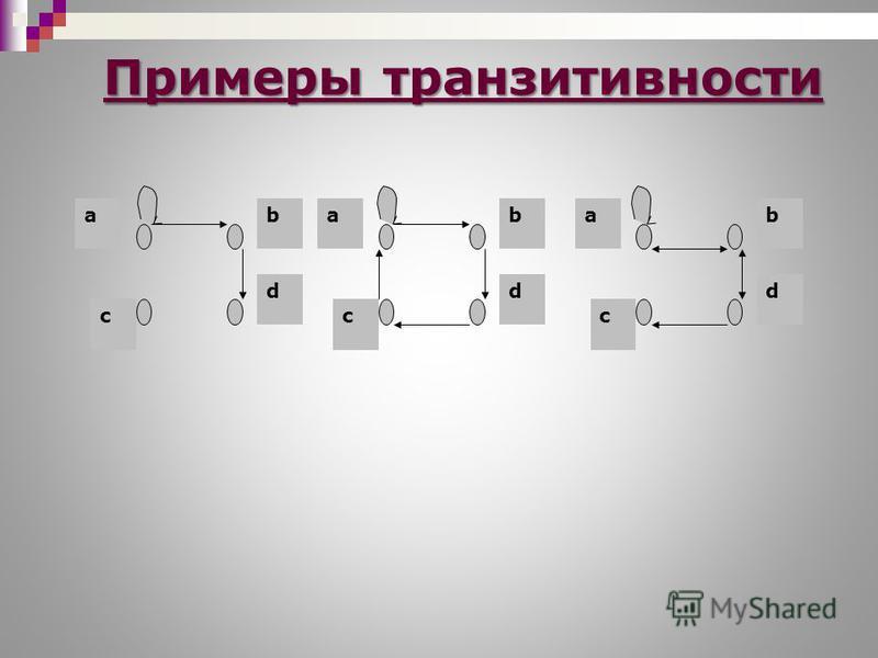 Примеры транзитивности a c b d a c b d a c b d