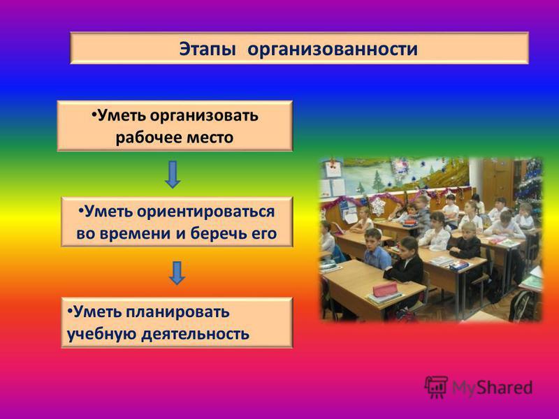 Надо уметь видеть возможности каждого урока в формировании у обучаемых внимания, рационального запоминания, умения сравнивать, размышлять, выделять главное, делать выводы и обобщения, планировать свою работу, осуществлять ее в должном темпе, применят