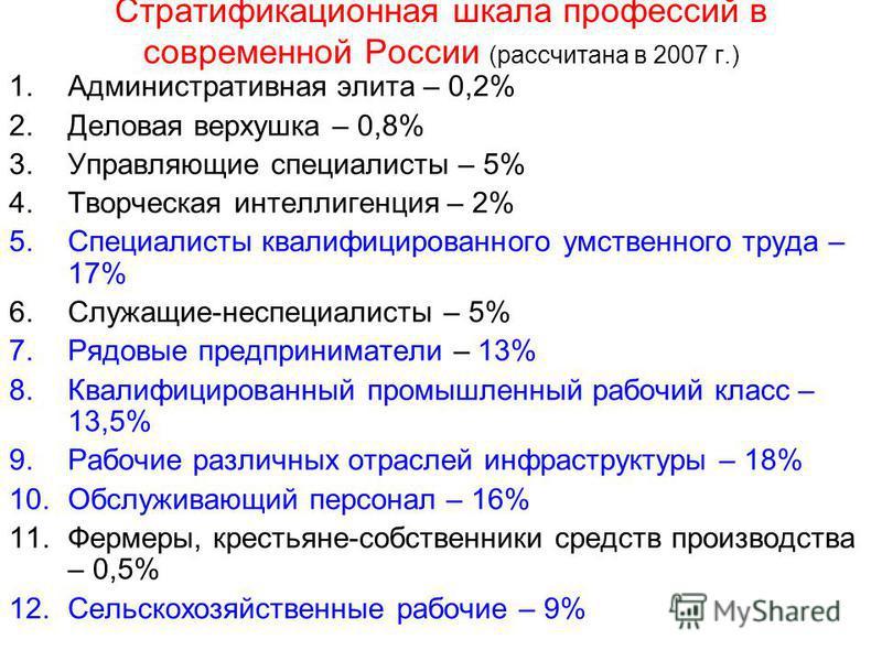 Стратификационная шкала профессий в современной России (рассчитана в 2007 г.) 1. Административная элита – 0,2% 2. Деловая верхушка – 0,8% 3. Управляющие специалисты – 5% 4. Творческая интеллигенция – 2% 5. Специалисты квалифицированного умственного т