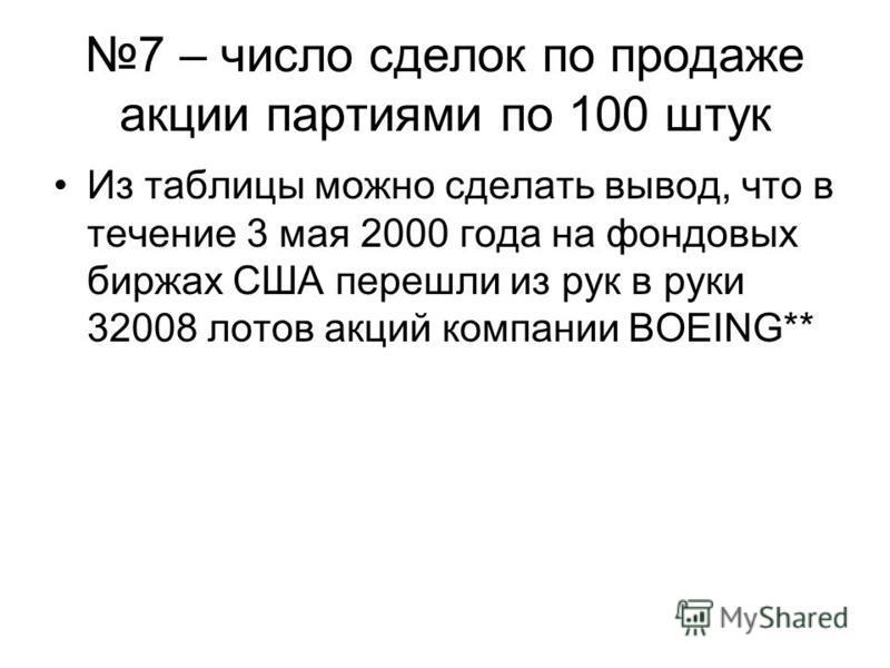 7 – число сделок по продаже акции партиями по 100 штук Из таблицы можно сделать вывод, что в течение 3 мая 2000 года на фондовых биржах США перешли из рук в руки 32008 лотов акций компании BOEING**