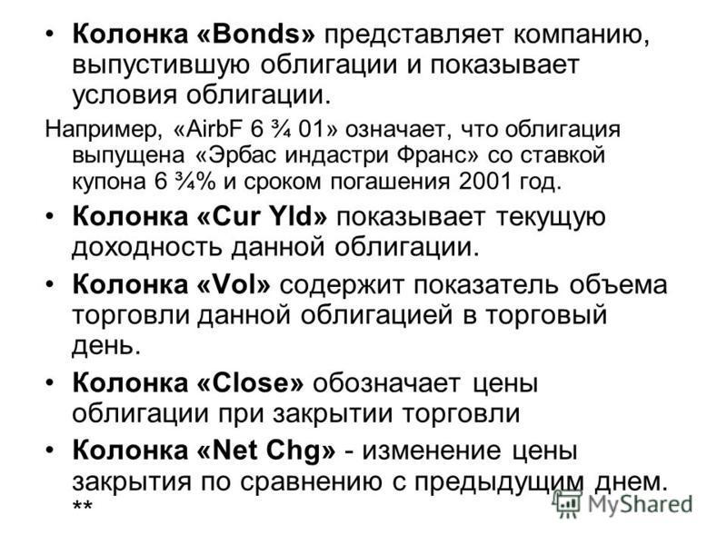 Колонка «Bonds» представляет компанию, выпустившую облигации и показывает условия облигации. Например, «AirbF 6 ¾ 01» означает, что облигация выпущена «Эрбас индастри Франс» со ставкой купона 6 ¾% и сроком погашения 2001 год. Колонка «Cur Yld» показы