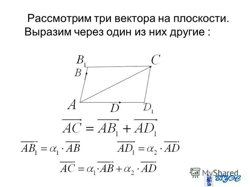 Рассмотрим три вектора на плоскости. Выразим через один из них другие :