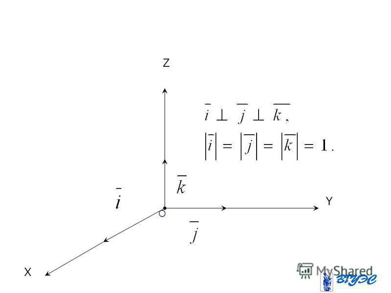 Z Y X О