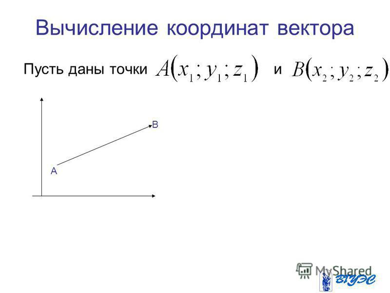 Вычисление координат вектора Пусть даны точки и А В