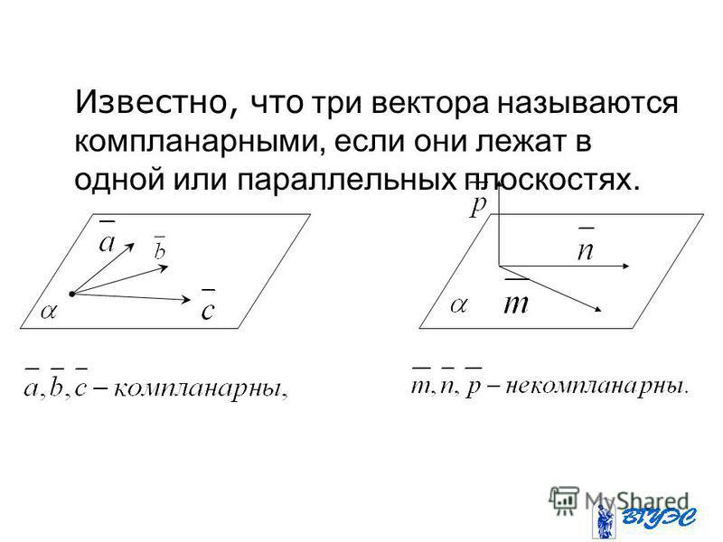 Известно, что три вектора называются компланарныйми, если они лежат в одной или параллельных плоскостях.