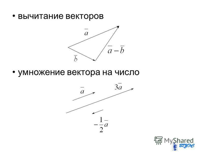 вычитание векторов умножение вектора на число