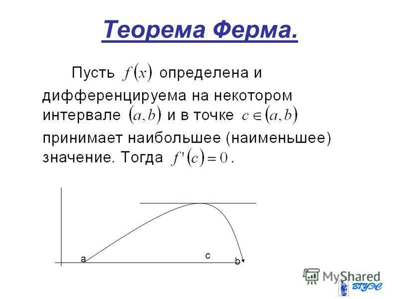 Теорема Ферма. a c b