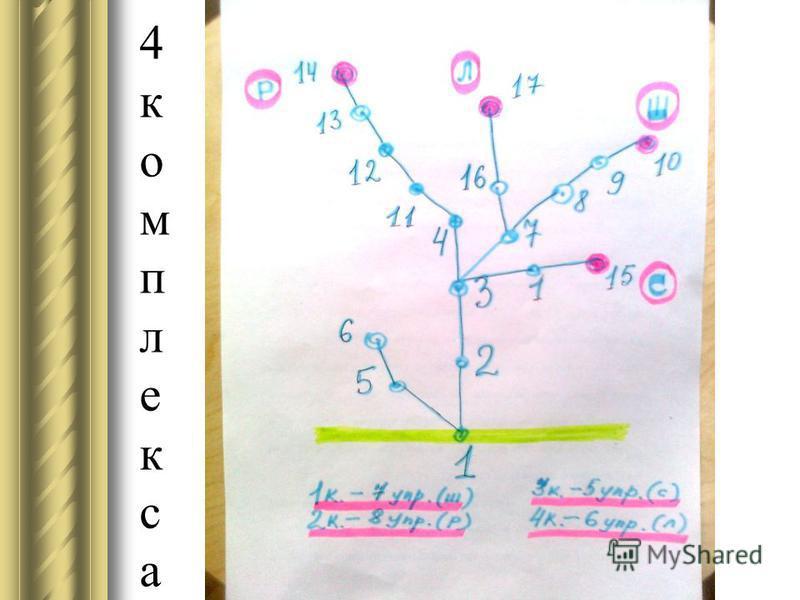4 комплекса 4 комплекса