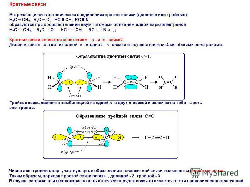 Кратные связи Встречающиеся в органических соединениях кратные связи (двойные или тройные): H 2 C CH 2 ; R 2 C O; HC CH; RC N образуются при обобществлении двумя атомами более чем одной пары электронов: Н 2 С : : СН 2 ; R 2 С : : О; HС : : : CH; RС :