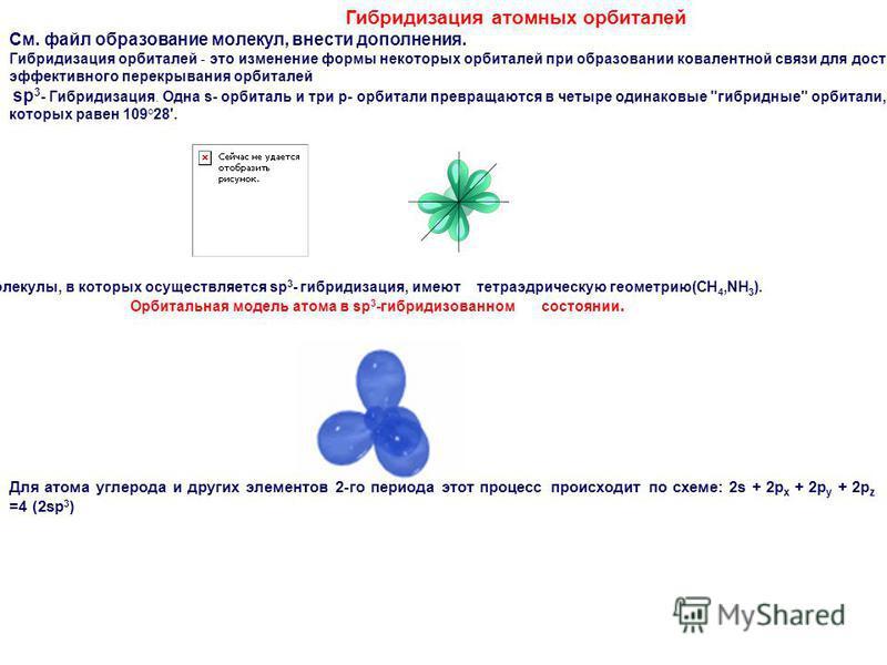 Гибридизация атомных орбиталей См. файл образование молекул, внести дополнения. Гибридизация орбиталей - это изменение формы некоторых орбиталей при образовании ковалентной связи для достижения более эффективного перекрывания орбиталей sp 3 - Гибриди