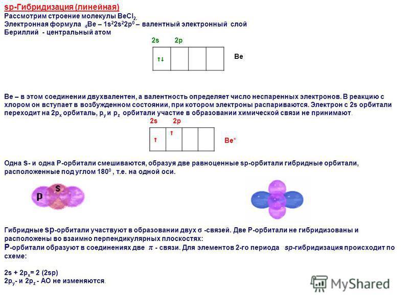 """Презентация на тему: """"Химия"""