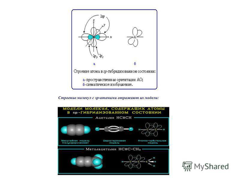 Строение молекул с sp-атомами отражают их модели: