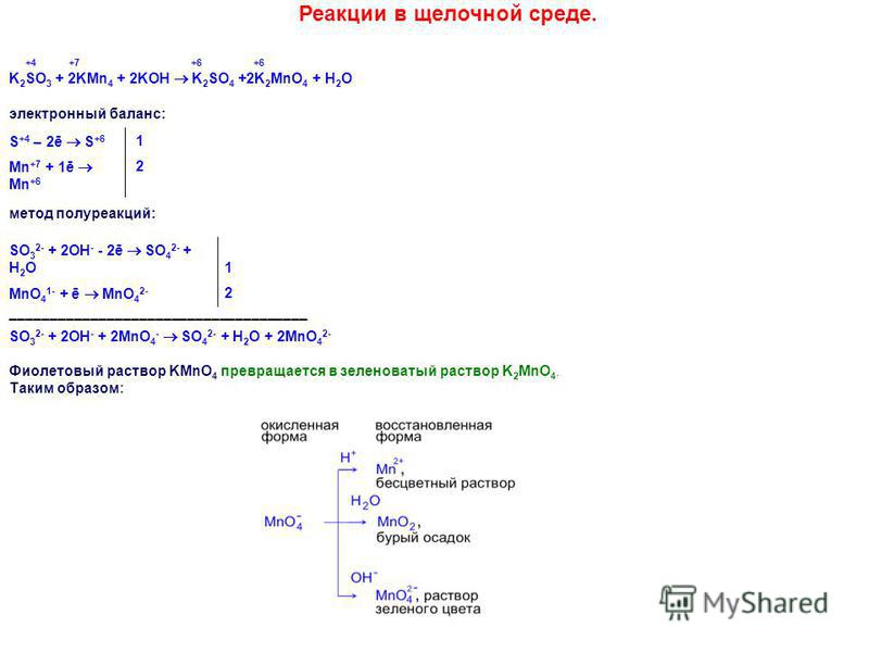 Реакции в щелочной среде. +4 +7 +6 +6 K 2 SO 3 + 2KMn 4 + 2KOH K 2 SO 4 +2K 2 MnO 4 + H 2 O электронный баланс: S +4 – 2ē S +6 1 Mn +7 + 1ē Mn +6 2 метод полуреакций: SO 3 2- + 2OH - - 2ē SO 4 2- + H 2 O1 MnO 4 1- + ē MnO 4 2- 2 –––––––––––––––––––––