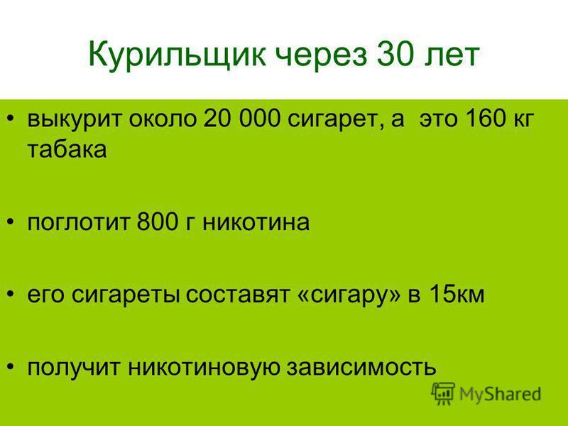 Курильщик через 30 лет выкурит около 20 000 сигарет, а это 160 кг табака поглотит 800 г никотина его сигареты составят «сигару» в 15 км получит никотиновую зависимость