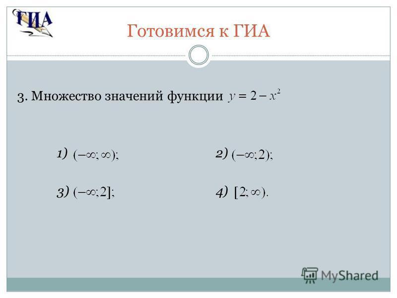 Готовимся к ГИА 3. Множество значений функции 1)2) 3)4)