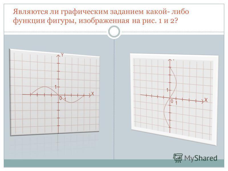 Являются ли графическим заданием какой- либо функции фигуры, изображенная на рис. 1 и 2?