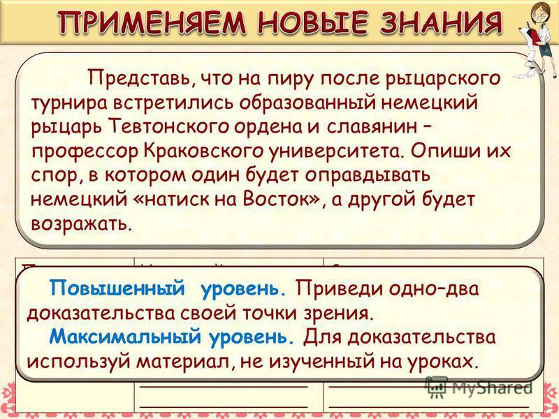 Позиция Немецкий рыцарь ________________ ________________ Славянин – профессор Краковского университета ___________________ Аргумент(ы)________________ ___________________ Повышенный уровень. Приведи одно–два доказательства своей точки зрения. Максим