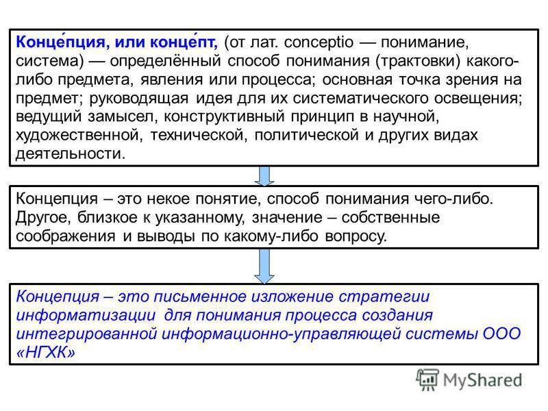Конце́опция, или конце́пт, (от лат. conceptio понимание, система) определённый способ понимания (трактовки) какого- либо предмета, явления или процесса; основная точка зрения на предмет; руководящая идея для их систематического освещения; ведущий зам