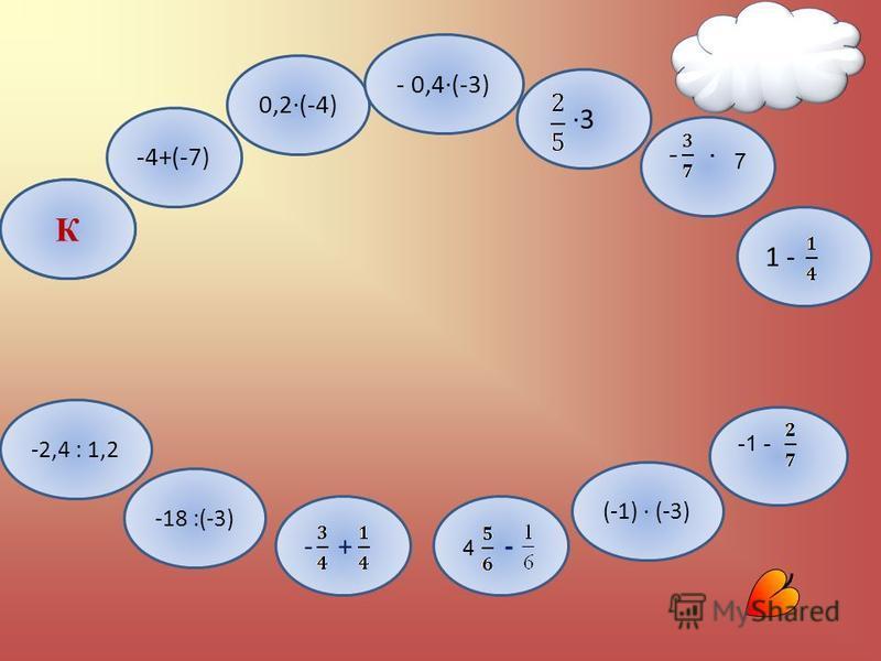 -5+8 -4+(-7) 0,2(-4) - 0,4(-3) - 1 - -2,4 : 1,2 -18 :(-3) - + 4 - (-1) (-3) -1 - 3 К 7