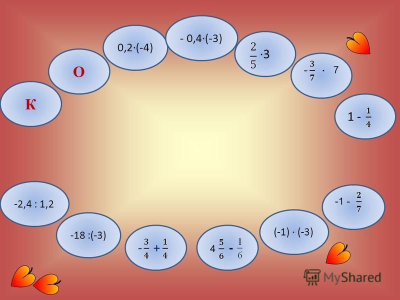 К О 0,2(-4) - 0,4(-3) - 1 - -2,4 : 1,2 -18 :(-3) - + 4 - (-1) (-3) -1 - 3 7